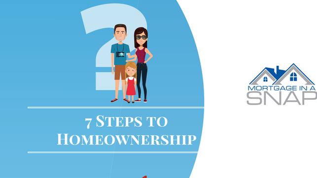 7 Steps to Homeownership